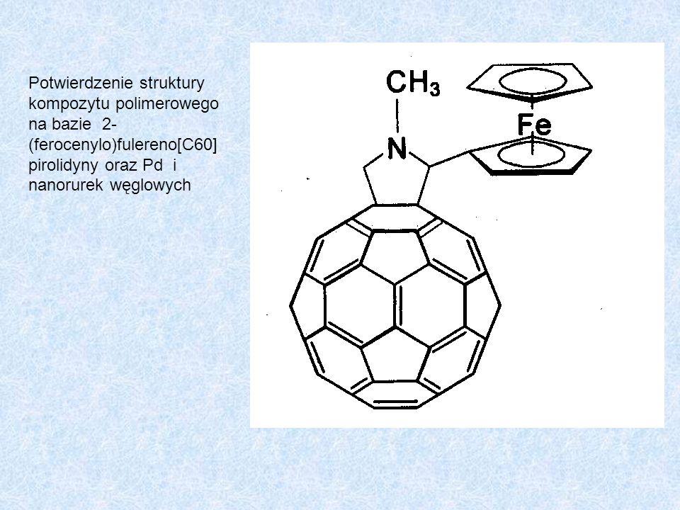 Potwierdzenie struktury kompozytu polimerowego na bazie 2-(ferocenylo)fulereno[C60] pirolidyny oraz Pd i nanorurek węglowych
